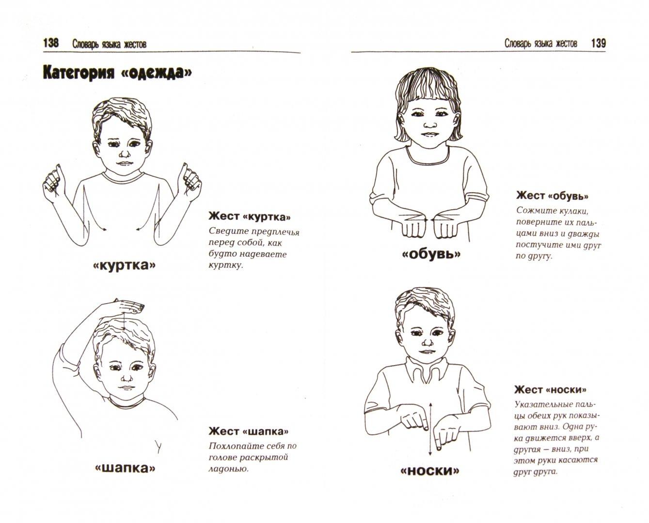 группы жестов с картинками этом году
